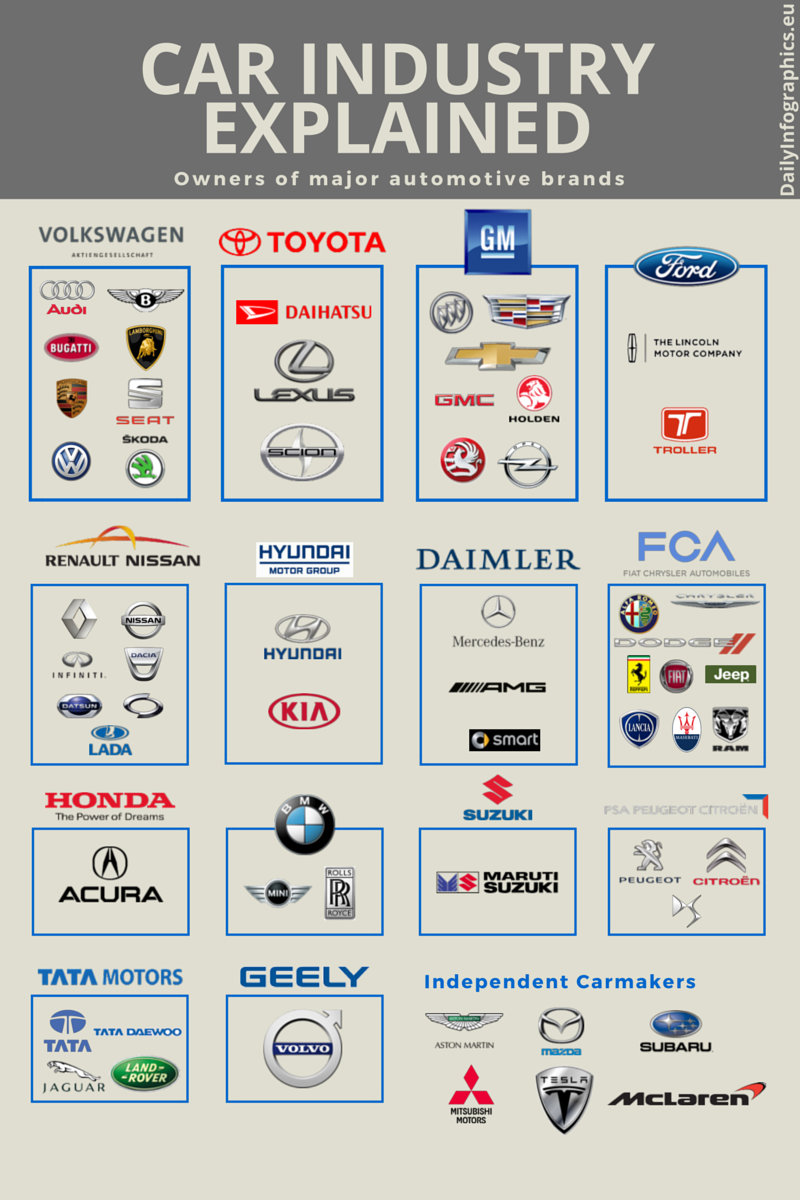 car_industry_explained-2016