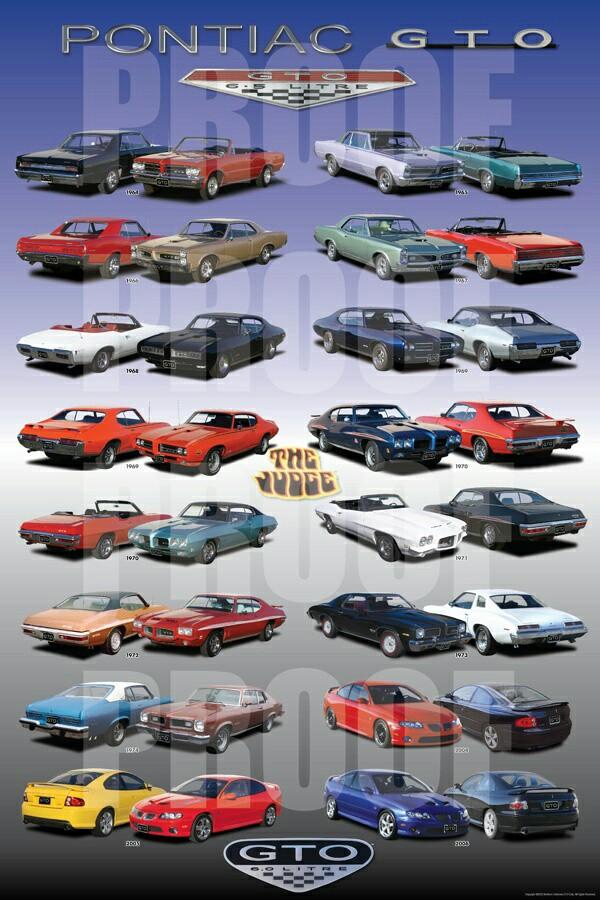 Évolution du Pontiac GTO au travers des générations.